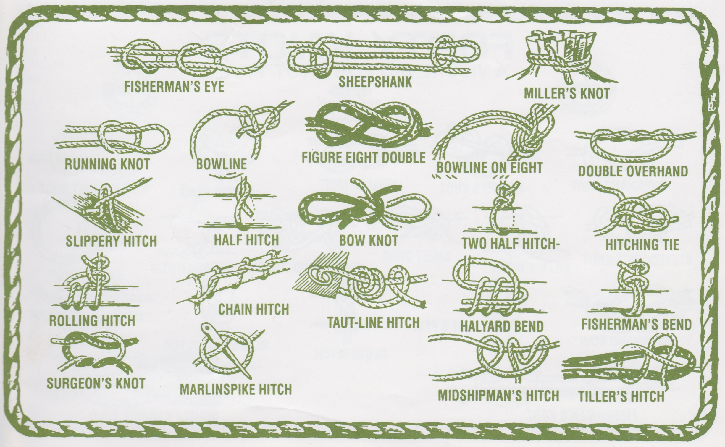 knot tying feather by feather navy knot tying diagrams knot tying diagrams